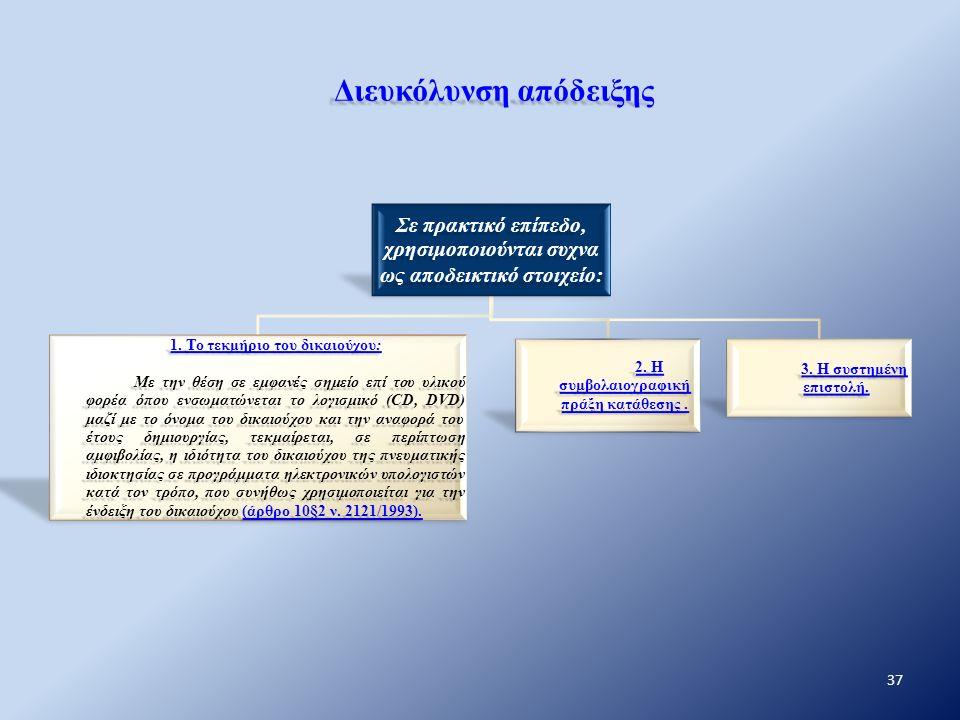 Διευκόλυνση απόδειξης Σε πρακτικό επίπεδο, χρησιμοποιούνται συχνα ως αποδεικτικό στοιχείο: 1. Το τεκμήριο του δικαιούχου: Με την θέση σε εμφανές σημεί