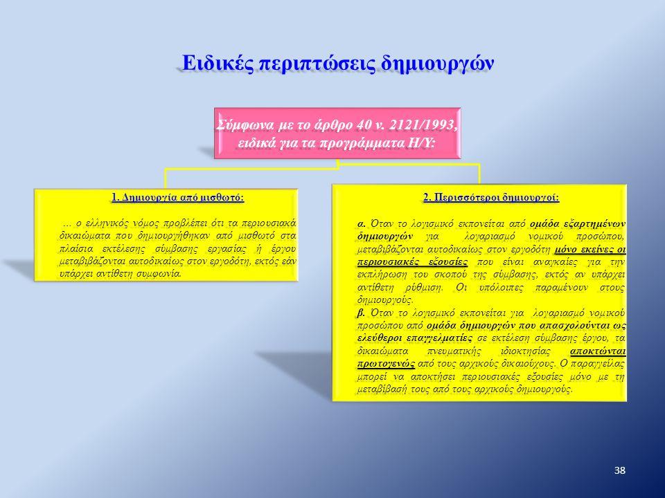 Ειδικές περιπτώσεις δημιουργών Σύμφωνα με το άρθρο 40 ν. 2121/1993, ειδικά για τα προγράμματα Η/Υ: 1. Δημιουργία από μισθωτό: … ο ελληνικός νόμος προβ