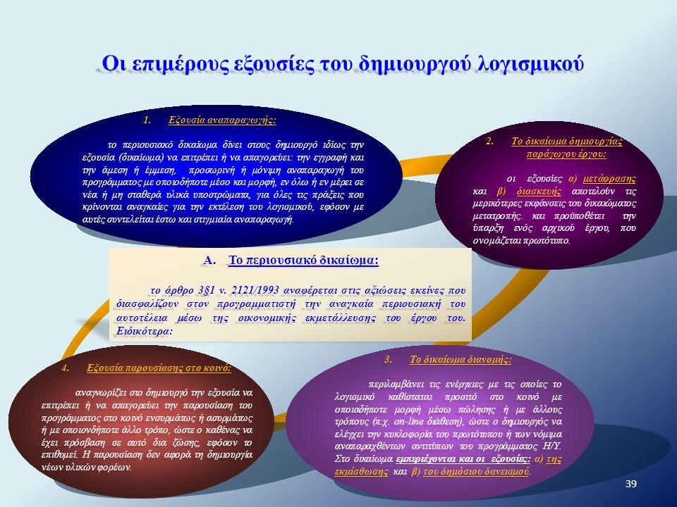 Οι επιμέρους εξουσίες του δημιουργού λογισμικού 1.Εξουσία αναπαραγωγής: το περιουσιακό δικαίωμα δίνει στους δημιουργό ιδίως την εξουσία (δικαίωμα) να επιτρέπει ή να απαγορεύει: την εγγραφή και την άμεση ή έμμεση, προσωρινή ή μόνιμη αναπαραγωγή του προγράμματος με οποιοδήποτε μέσο και μορφή, εν όλω ή εν μέρει σε νέα ή μη σταθερά υλικά υποστρώματα, για όλες τις πράξεις που κρίνονται αναγκαίες για την εκτέλεση του λογισμικού, εφόσον με αυτές συντελείται έστω και στιγμιαία αναπαραγωγή.