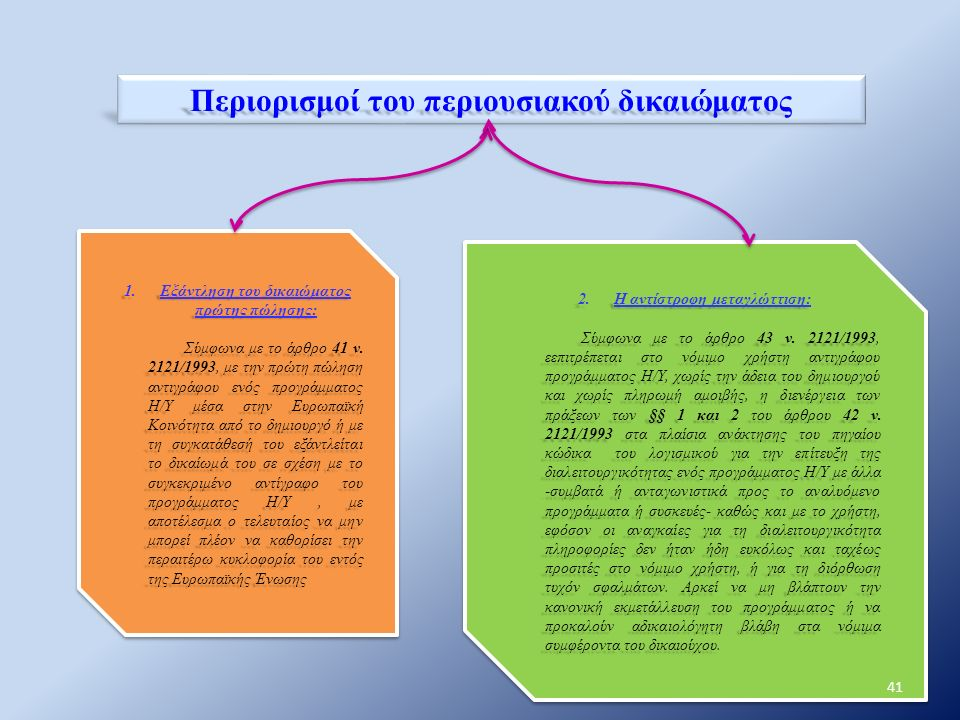 Περιορισμοί του περιουσιακού δικαιώματος 1.Εξάντληση του δικαιώματος πρώτης πώλησης: Σύμφωνα με το άρθρο 41 ν. 2121/1993, με την πρώτη πώληση αντιγράφ