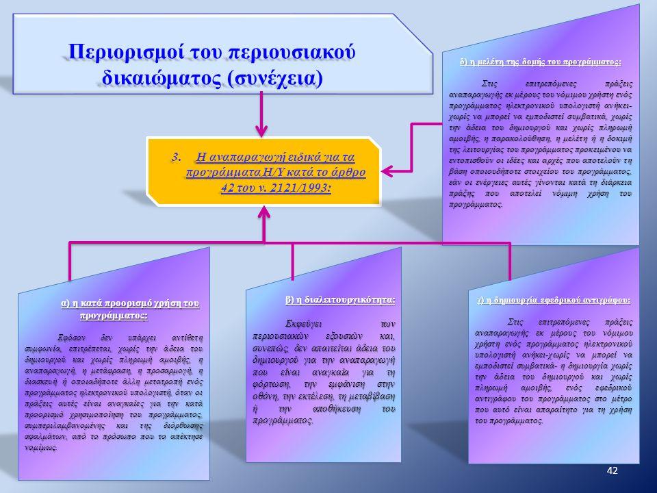 3.Η αναπαραγωγή ειδικά για τα προγράμματα Η/Υ κατά το άρθρο 42 του ν. 2121/1993: α) η κατά προορισμό χρήση του προγράμματος: Εφόσον δεν υπάρχει αντίθε