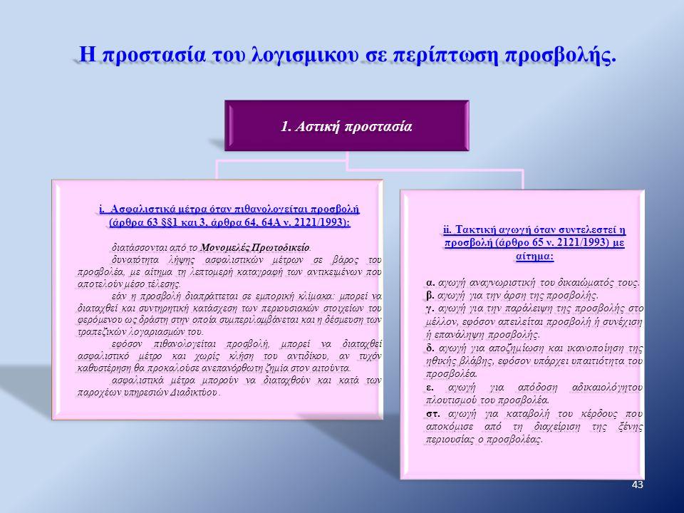 Η προστασία του λογισμικου σε περίπτωση προσβολής. 1. Αστική προστασία i. Ασφαλιστικά μέτρα όταν πιθανολογείται προσβολή (άρθρα 63 §§1 και 3, άρθρα 64