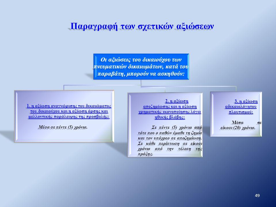 Παραγραφή των σχετικών αξιώσεων Οι αξιώσεις του δικαιούχου των πνευματικών δικαιωμάτων, κατά του παραβάτη, μπορούν να ασκηθούν: 1. η αξίωση αναγνώριση