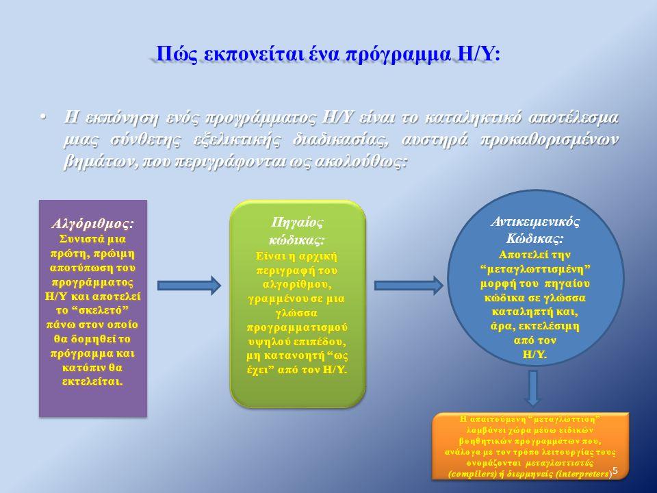 Πώς εκπονείται ένα πρόγραμμα Η/Υ: Η εκπόνηση ενός προγράμματος Η/Υ είναι το καταληκτικό αποτέλεσμα μιας σύνθετης εξελικτικής διαδικασίας, αυστηρά προκ