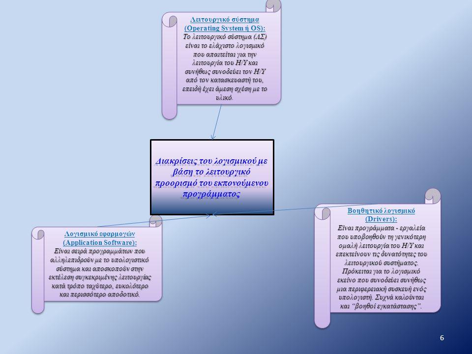 Το λειτουργικό σύστημα (ΛΣ) είναι το ελάχιστο λογισμικό που απαιτείται για την λειτουργία του Η/Υ και συνήθως συνοδεύει τον Η/Υ από τον κατασκευαστή τ