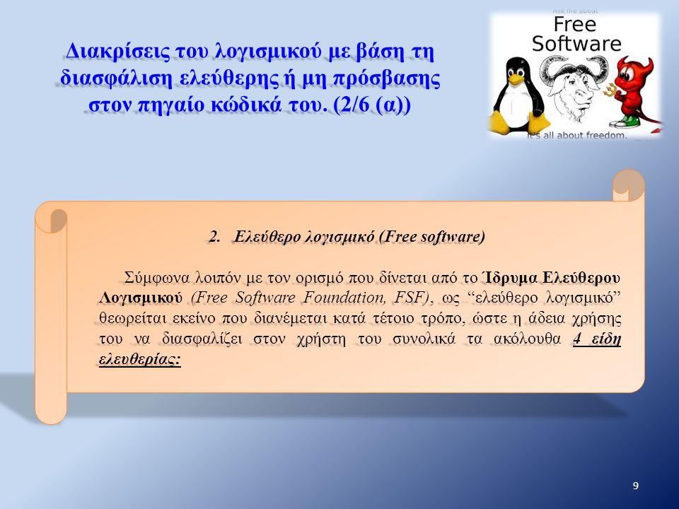 Διακρίσεις του λογισμικού με βάση τη διασφάλιση ελεύθερης ή μη πρόσβασης στον πηγαίο κώδικά του. (2/6 (α)) 2.Ελεύθερο λογισμικό (Free software) Σύμφων