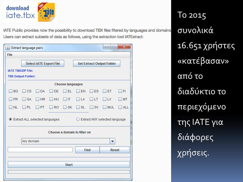 ΙΑΤΕ ΤΒΧ Το 2015 συνολικά 16.651 χρήστες «κατέβασαν» από το διαδύκτιο το περιεχόμενο της ΙΑΤΕ για διάφορες χρήσεις.