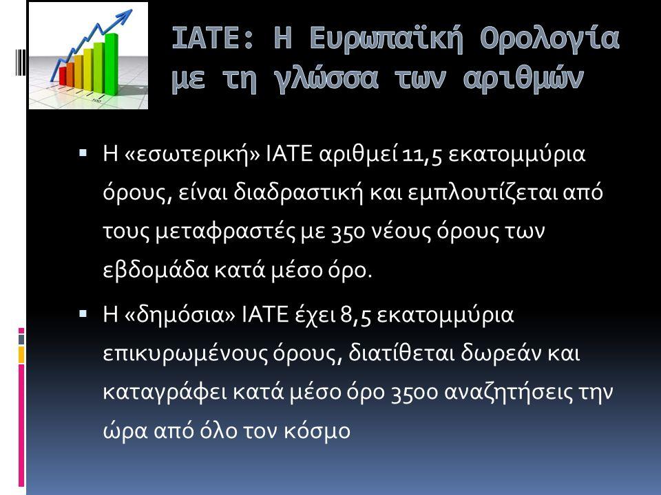  Η «εσωτερική» ΙΑΤΕ αριθμεί 11,5 εκατομμύρια όρους, είναι διαδραστική και εμπλουτίζεται από τους μεταφραστές με 350 νέους όρους των εβδομάδα κατά μέσ