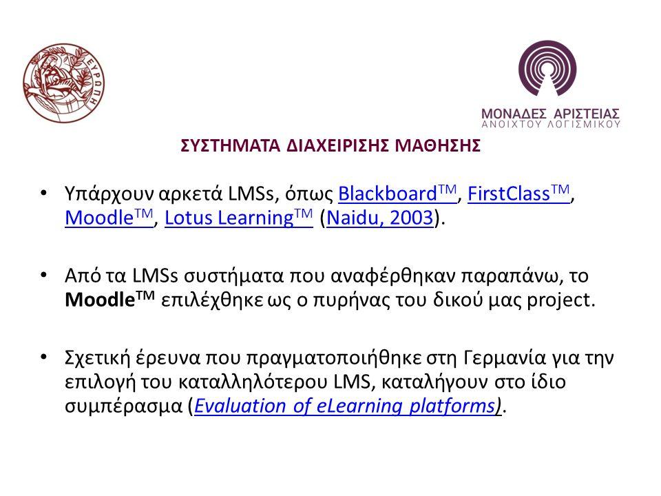 ΣΥΣΤΗΜΑΤΑ ΔΙΑΧΕΙΡΙΣΗΣ ΜΑΘΗΣΗΣ Υπάρχουν αρκετά LMSs, όπως Blackboard TM, FirstClass TM, Moodle TM, Lotus Learning TM (Naidu, 2003).Blackboard TMFirstClass TM Moodle TMLotus Learning TMNaidu, 2003 Από τα LMSs συστήματα που αναφέρθηκαν παραπάνω, το Moodle TM επιλέχθηκε ως ο πυρήνας του δικού μας project.