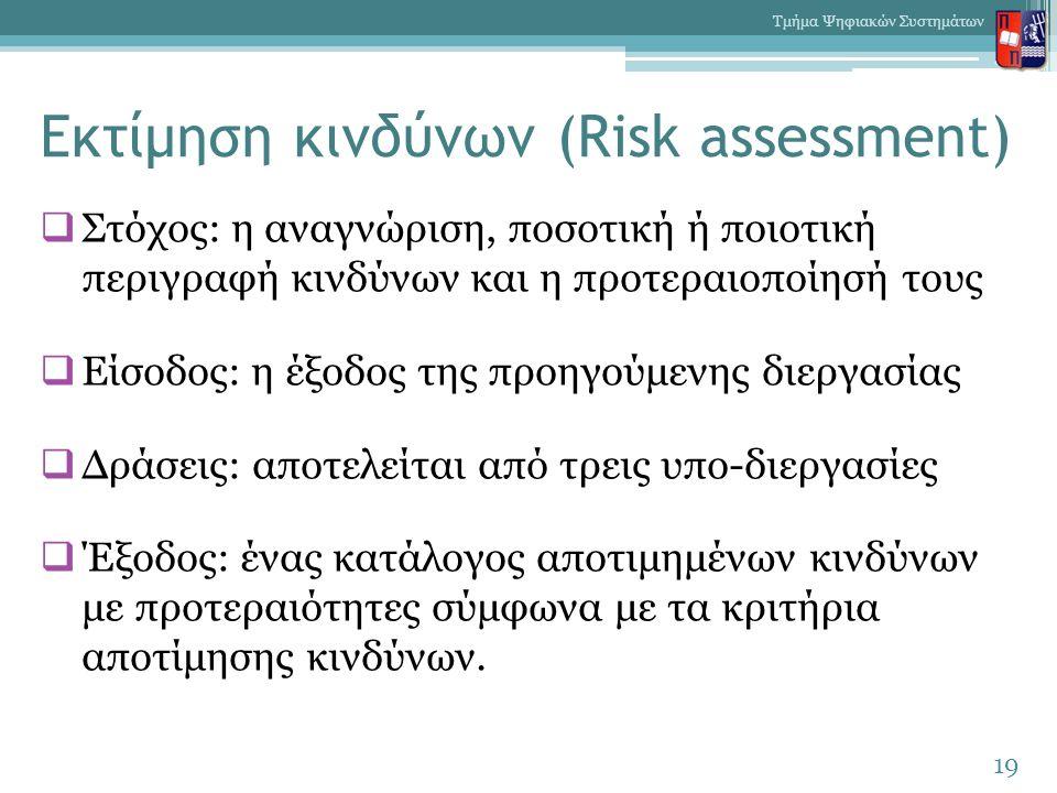 Εκτίμηση κινδύνων (Risk assessment)  Στόχος: η αναγνώριση, ποσοτική ή ποιοτική περιγραφή κινδύνων και η προτεραιοποίησή τους  Είσοδος: η έξοδος της προηγούμενης διεργασίας  Δράσεις: αποτελείται από τρεις υπο-διεργασίες  Έξοδος: ένας κατάλογος αποτιμημένων κινδύνων με προτεραιότητες σύμφωνα με τα κριτήρια αποτίμησης κινδύνων.