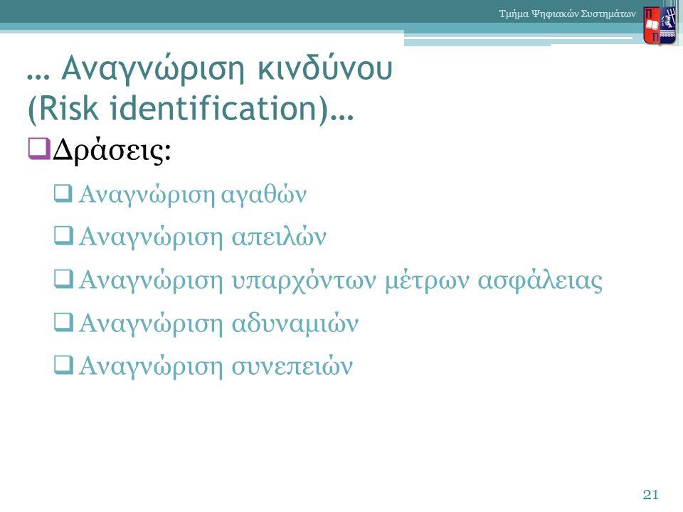 … Αναγνώριση κινδύνου (Risk identification)…  Δράσεις:  Αναγνώριση αγαθών  Αναγνώριση απειλών  Αναγνώριση υπαρχόντων μέτρων ασφάλειας  Αναγνώριση αδυναμιών  Αναγνώριση συνεπειών 21 Τμήμα Ψηφιακών Συστημάτων