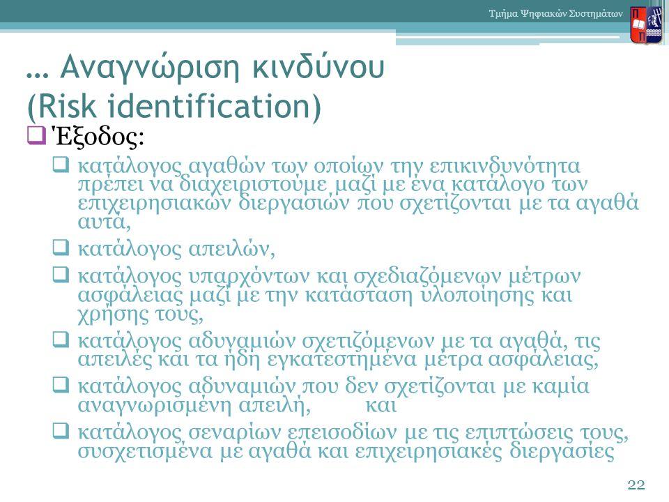 … Αναγνώριση κινδύνου (Risk identification)  Έξοδος:  κατάλογος αγαθών των οποίων την επικινδυνότητα πρέπει να διαχειριστούμε μαζί με ένα κατάλογο των επιχειρησιακών διεργασιών που σχετίζονται με τα αγαθά αυτά,  κατάλογος απειλών,  κατάλογος υπαρχόντων και σχεδιαζόμενων μέτρων ασφάλειας μαζί με την κατάσταση υλοποίησης και χρήσης τους,  κατάλογος αδυναμιών σχετιζόμενων με τα αγαθά, τις απειλές και τα ήδη εγκατεστημένα μέτρα ασφάλειας,  κατάλογος αδυναμιών που δεν σχετίζονται με καμία αναγνωρισμένη απειλή, και  κατάλογος σεναρίων επεισοδίων με τις επιπτώσεις τους, συσχετισμένα με αγαθά και επιχειρησιακές διεργασίες 22 Τμήμα Ψηφιακών Συστημάτων