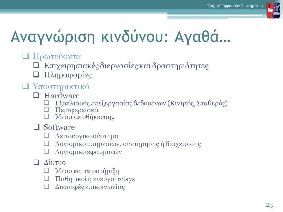 Αναγνώριση κινδύνου: Αγαθά…  Πρωτεύοντα  Επιχειρησιακές διεργασίες και δραστηριότητες  Πληροφορίες  Υποστηρικτικά  Hardware  Εξοπλισμός επεξεργασίας δεδομένων (Κινητός, Σταθερός)  Περιφερειακά  Μέσα αποθήκευσης  Software  Λειτουργικό σύστημα  Λογισμικό υπηρεσιών, συντήρησης ή διαχείρισης  Λογισμικό εφαρμογών  Δίκτυο  Μέσο και υποστήριξη  Παθητικοί ή ενεργοί relays  Διεπαφές επικοινωνίας 23 Τμήμα Ψηφιακών Συστημάτων