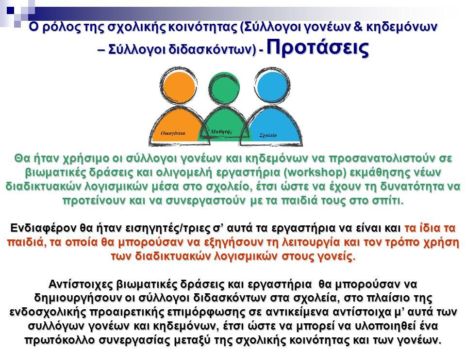 Ο ρόλος της σχολικής κοινότητας (Σύλλογοι γονέων & κηδεμόνων – Σύλλογοι διδασκόντων) - Προτάσεις Θα ήταν χρήσιμο οι σύλλογοι γονέων και κηδεμόνων να π