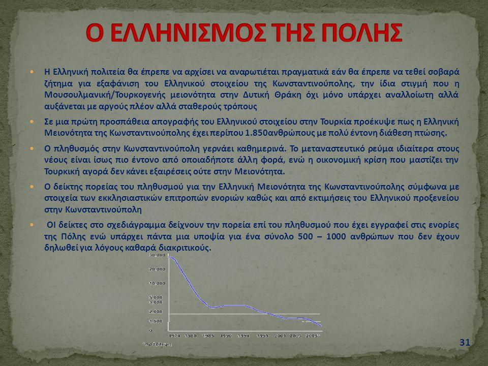 Η Ελληνική πολιτεία θα έπρεπε να αρχίσει να αναρωτιέται πραγματικά εάν θα έπρεπε να τεθεί σοβαρά ζήτημα για εξαφάνιση του Ελληνικού στοιχείου της Κωνσταντινούπολης, την ίδια στιγμή που η Μουσουλμανική/Τουρκογενής μειονότητα στην Δυτική Θράκη όχι μόνο υπάρχει αναλλοίωτη αλλά αυξάνεται με αργούς πλέον αλλά σταθερούς τρόπους Σε μια πρώτη προσπάθεια απογραφής του Ελληνικού στοιχείου στην Τουρκία προέκυψε πως η Ελληνική Μειονότητα της Κωνσταντινούπολης έχει περίπου 1.850ανθρώπους με πολύ έντονη διάθεση πτώσης.