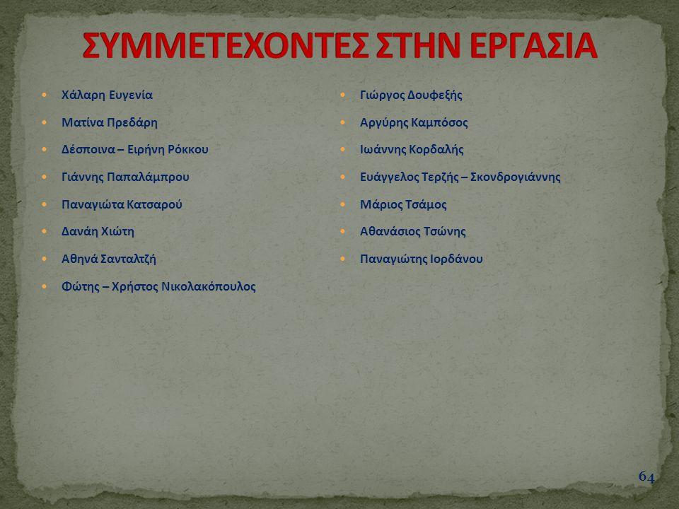 Χάλαρη Ευγενία Ματίνα Πρεδάρη Δέσποινα – Ειρήνη Ρόκκου Γιάννης Παπαλάμπρου Παναγιώτα Κατσαρού Δανάη Χιώτη Αθηνά Σανταλτζή Φώτης – Χρήστος Νικολακόπουλ