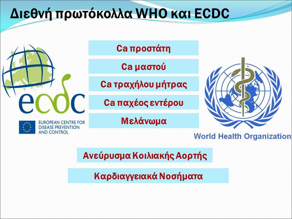 Διεθνή πρωτόκολλα WHO και ECDC