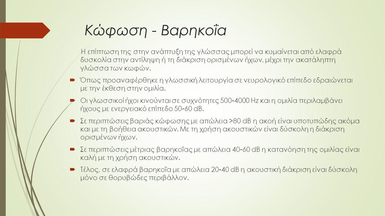 Κώφωση - Βαρηκοΐα Η επίπτωση της στην ανάπτυξη της γλώσσας μπορεί να κυμαίνεται από ελαφρά δυσκολία στην αντίληψη ή τη διάκριση ορισμένων ήχων, μέχρι την ακατάληπτη γλώσσα των κωφών.