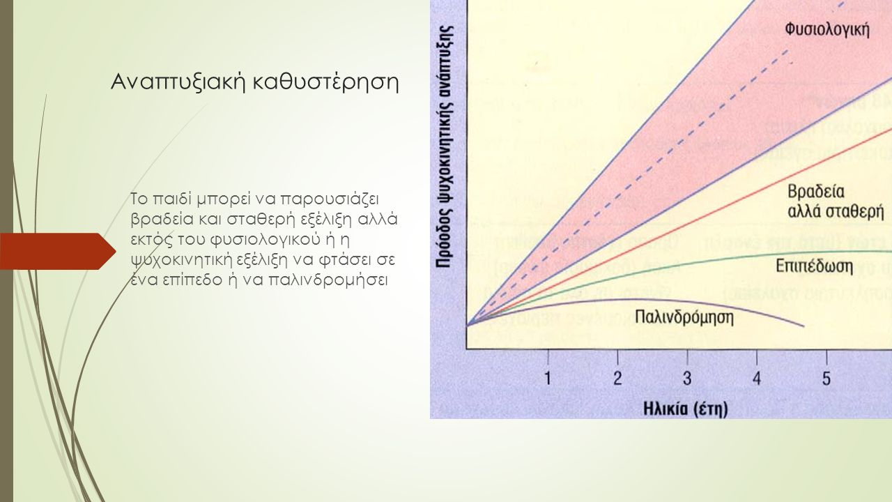 Αναπτυξιακή καθυστέρηση Με την αύξηση της ηλικίας η διαφορά μεταξύ της φυσιολογικής και της παθολογικής ψυχοκινητικής ανάπτυξης γίνεται περισσότερο εμφανής
