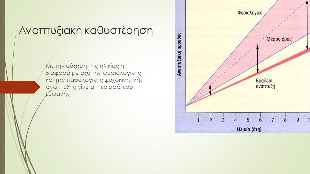 Η σωστή αντιμετώπιση των προβλημάτων λόγου περιλαμβάνει: 1.Την επισήμανση του προβλήματος 2.Τη σωστή διάγνωση ( αν πρόκειται για καθυστέρηση ή διαταραχή) 3.Τη συνεκτίμηση των υπολοίπων προβλημάτων ανάπτυξης του παιδιού( νοητική ικανότητα, το επίπεδο προσοχής, τη συμπεριφορά) 4.Την ενεργό συμμετοχή και συνεργασία των γονέων
