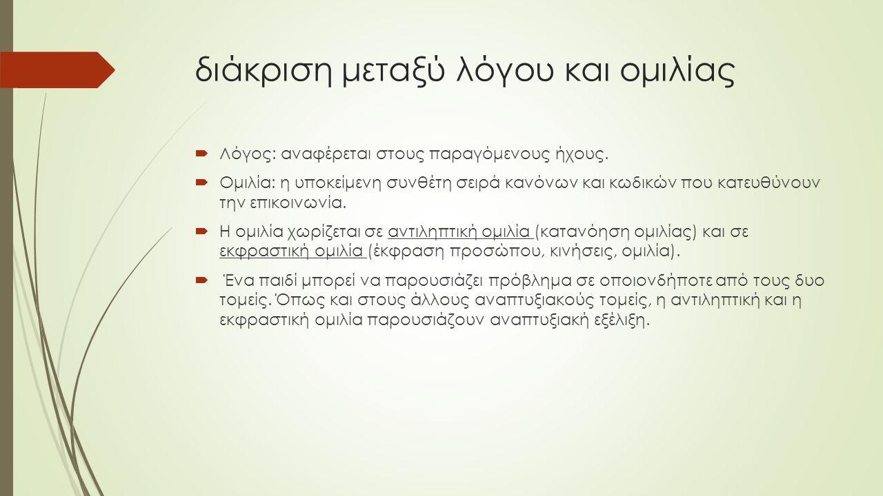 διάκριση μεταξύ λόγου και ομιλίας  Λόγος: αναφέρεται στους παραγόμενους ήχους.