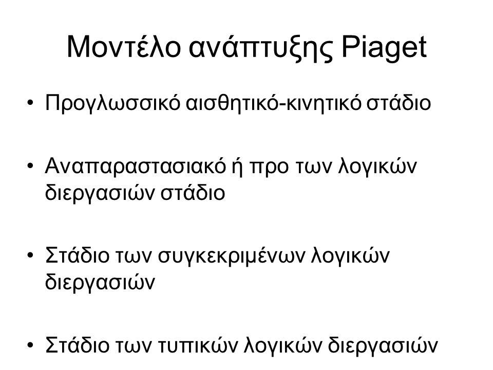 Μοντέλο ανάπτυξης Piaget Προγλωσσικό αισθητικό-κινητικό στάδιο Αναπαραστασιακό ή προ των λογικών διεργασιών στάδιο Στάδιο των συγκεκριμένων λογικών διεργασιών Στάδιο των τυπικών λογικών διεργασιών