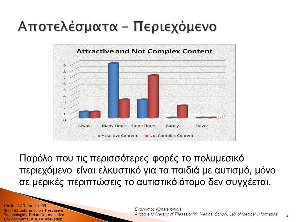 Evdokimos Konstantinidis Aristotle University of Thessaloniki, Medical School, Lab of Medical Informatics Αποτελέσματα - Περιεχόμενο 2 Corfu, 9-13 Jun