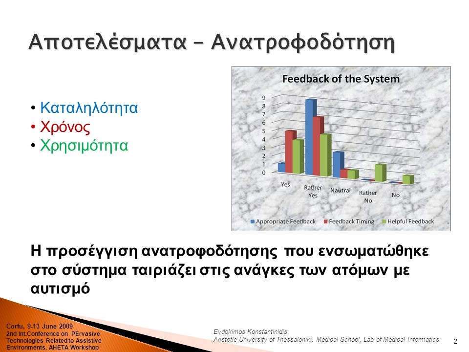 Evdokimos Konstantinidis Aristotle University of Thessaloniki, Medical School, Lab of Medical Informatics Αποτελέσματα - Ανατροφοδότηση 2 Corfu, 9-13