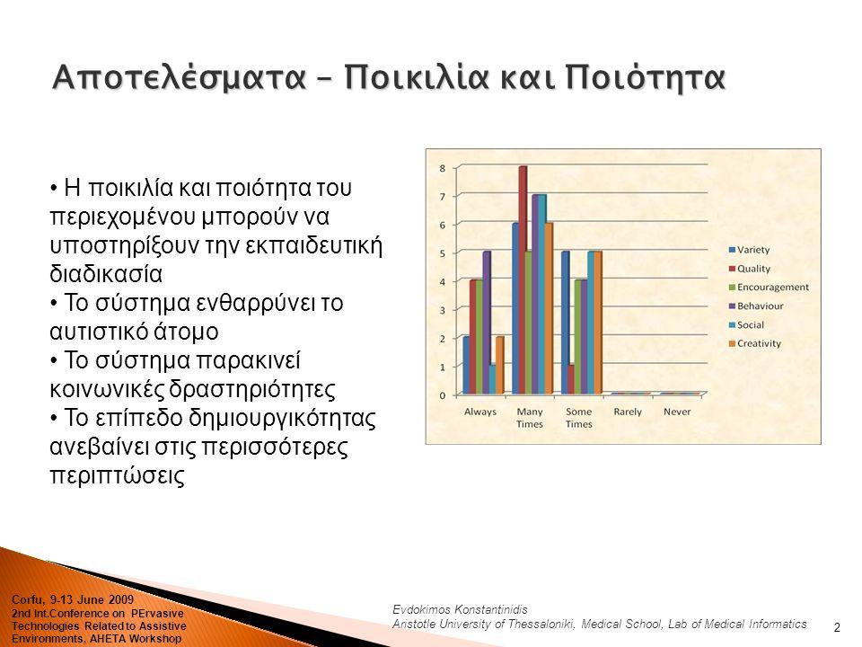 Evdokimos Konstantinidis Aristotle University of Thessaloniki, Medical School, Lab of Medical Informatics Αποτελέσματα – Ποικιλία και Ποιότητα 2 Corfu