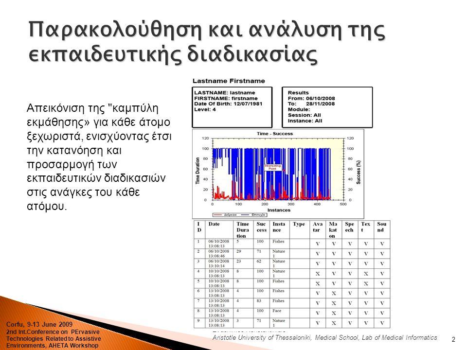 Evdokimos Konstantinidis Aristotle University of Thessaloniki, Medical School, Lab of Medical Informatics Παρακολούθηση και ανάλυση της εκπαιδευτικής