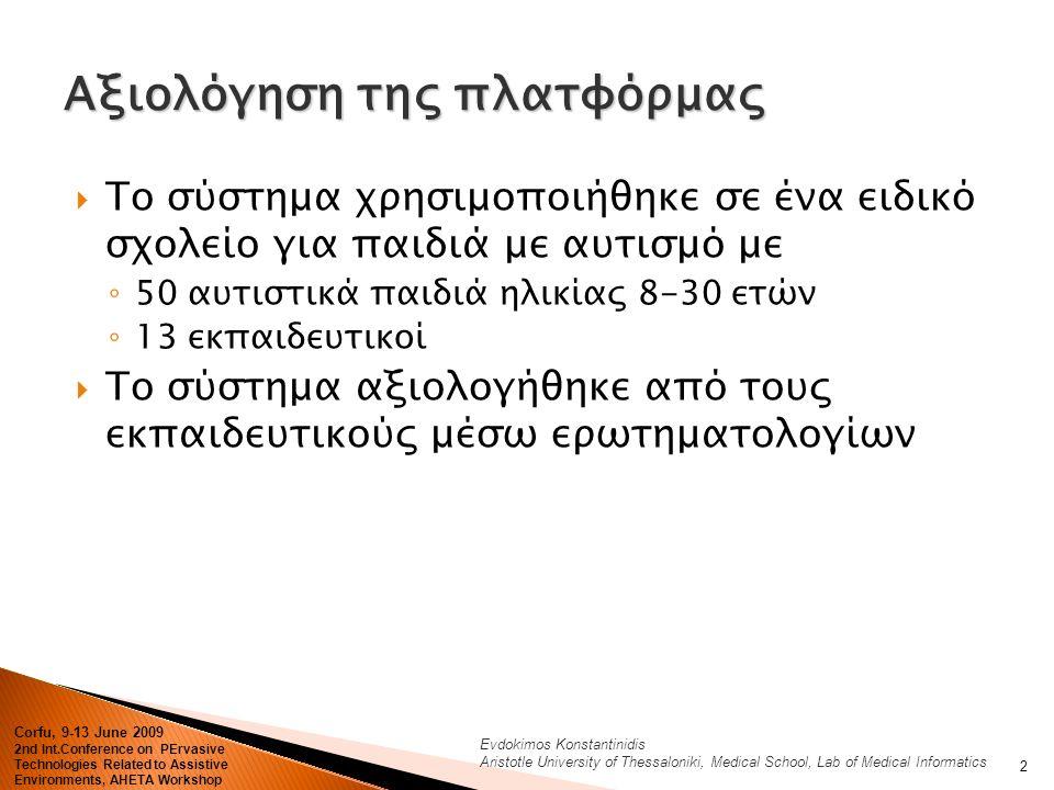 Evdokimos Konstantinidis Aristotle University of Thessaloniki, Medical School, Lab of Medical Informatics Αξιολόγηση της πλατφόρμας  Το σύστημα χρησι