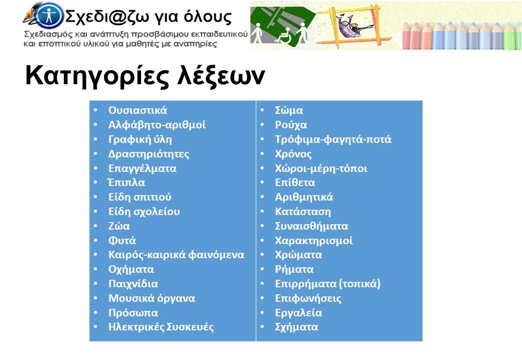 Κατηγορίες λέξεων Ουσιαστικά Αλφάβητο-αριθμοί Γραφική ύλη Δραστηριότητες Επαγγέλματα Έπιπλα Είδη σπιτιού Είδη σχολείου Ζώα Φυτά Καιρός-καιρικά φαινόμε