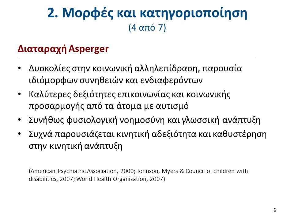 2. Μορφές και κατηγοριοποίηση (4 από 7) Διαταραχή Asperger Δυσκολίες στην κοινωνική αλληλεπίδραση, παρουσία ιδιόμορφων συνηθειών και ενδιαφερόντων Καλ