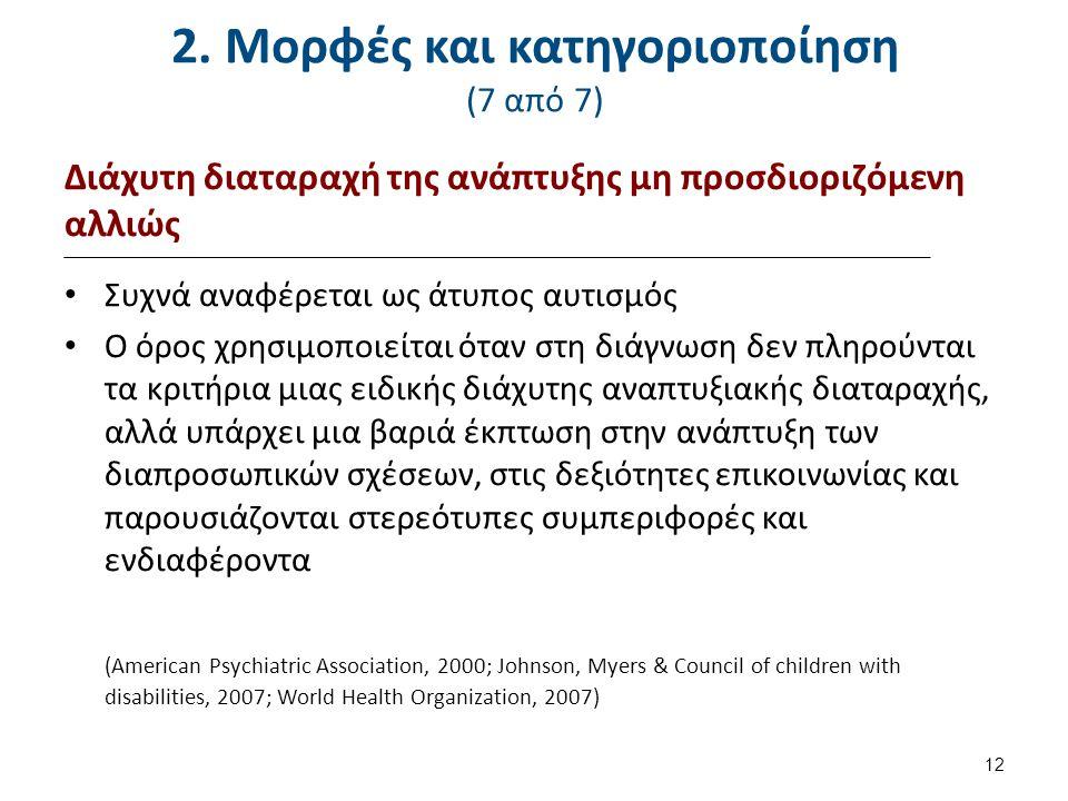 2. Μορφές και κατηγοριοποίηση (7 από 7) Διάχυτη διαταραχή της ανάπτυξης μη προσδιοριζόμενη αλλιώς Συχνά αναφέρεται ως άτυπος αυτισμός Ο όρος χρησιμοπο