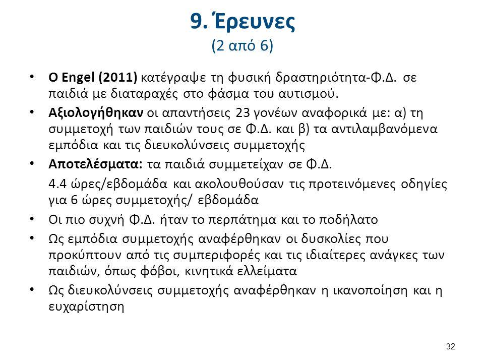 9. Έρευνες (2 από 6) Ο Engel (2011) κατέγραψε τη φυσική δραστηριότητα-Φ.Δ. σε παιδιά με διαταραχές στο φάσμα του αυτισμού. Αξιολογήθηκαν οι απαντήσεις