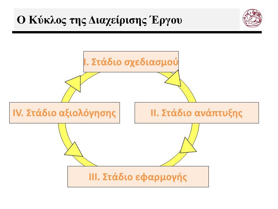 Ο Κύκλος της Διαχείρισης Έργου I. Στάδιο σχεδιασμού III.