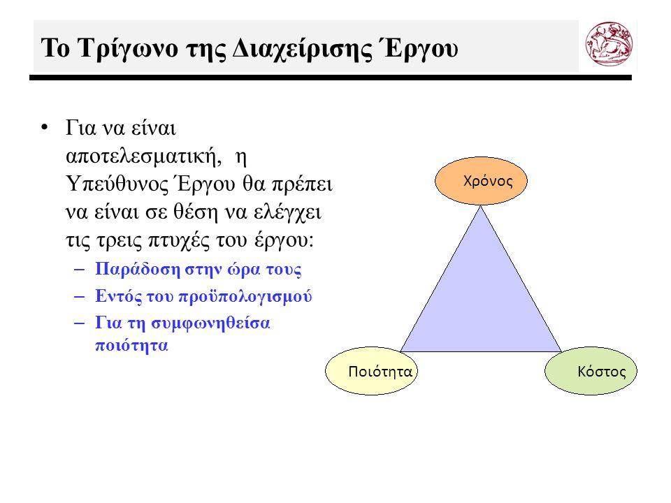 Το Τρίγωνο της Διαχείρισης Έργου Για να είναι αποτελεσματική, η Υπεύθυνος Έργου θα πρέπει να είναι σε θέση να ελέγχει τις τρεις πτυχές του έργου: – Παράδοση στην ώρα τους – Εντός του προϋπολογισμού – Για τη συμφωνηθείσα ποιότητα Χρόνος ΠοιότηταΚόστος