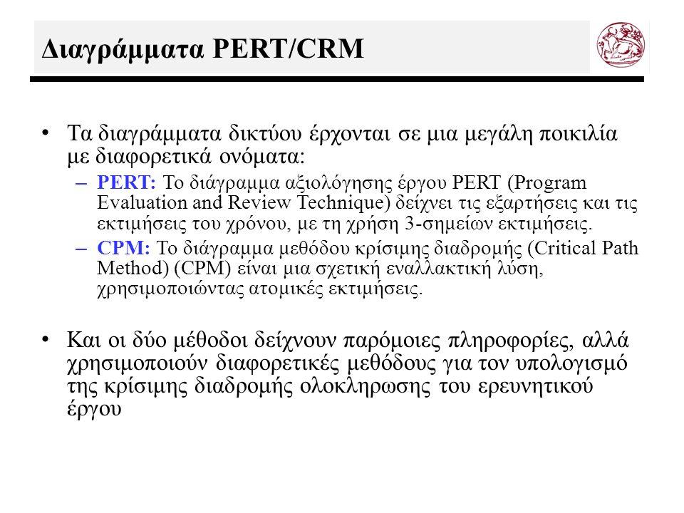 Διαγράμματα PERT/CRM Τα διαγράμματα δικτύου έρχονται σε μια μεγάλη ποικιλία με διαφορετικά ονόματα: – PERT: Το διάγραμμα αξιολόγησης έργου PERT (Program Evaluation and Review Technique) δείχνει τις εξαρτήσεις και τις εκτιμήσεις του χρόνου, με τη χρήση 3-σημείων εκτιμήσεις.
