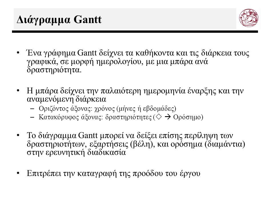 Διάγραμμα Gantt Ένα γράφημα Gantt δείχνει τα καθήκοντα και τις διάρκεια τους γραφικά, σε μορφή ημερολογίου, με μια μπάρα ανά δραστηριότητα.