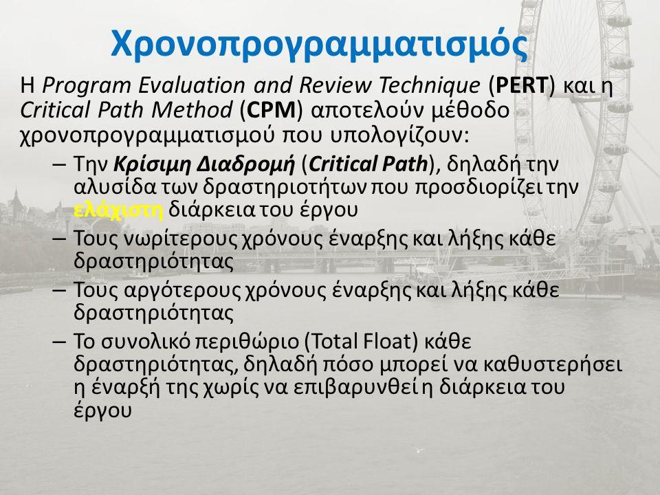 Χρονοπρογραμματισμός Η Program Evaluation and Review Technique (PERT) και η Critical Path Method (CPM) αποτελούν μέθοδο χρονοπρογραμματισμού που υπολογίζουν: – Την Κρίσιμη Διαδρομή (Critical Path), δηλαδή την αλυσίδα των δραστηριοτήτων που προσδιορίζει την ελάχιστη διάρκεια του έργου – Τους νωρίτερους χρόνους έναρξης και λήξης κάθε δραστηριότητας – Τους αργότερους χρόνους έναρξης και λήξης κάθε δραστηριότητας – Το συνολικό περιθώριο (Total Float) κάθε δραστηριότητας, δηλαδή πόσο μπορεί να καθυστερήσει η έναρξή της χωρίς να επιβαρυνθεί η διάρκεια του έργου