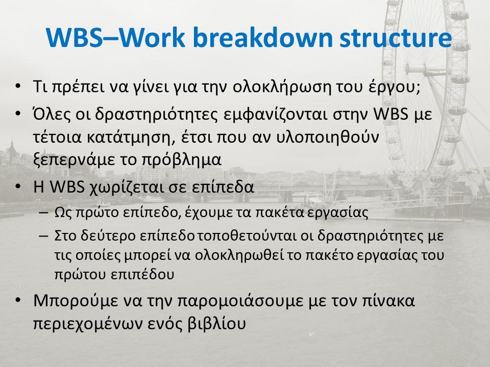 WBS–Work breakdown structure Τι πρέπει να γίνει για την ολοκλήρωση του έργου; Όλες οι δραστηριότητες εμφανίζονται στην WBS με τέτοια κατάτμηση, έτσι που αν υλοποιηθούν ξεπερνάμε το πρόβλημα Η WBS χωρίζεται σε επίπεδα – Ως πρώτο επίπεδο, έχουμε τα πακέτα εργασίας – Στο δεύτερο επίπεδο τοποθετούνται οι δραστηριότητες με τις οποίες μπορεί να ολοκληρωθεί το πακέτο εργασίας του πρώτου επιπέδου Μπορούμε να την παρομοιάσουμε με τον πίνακα περιεχομένων ενός βιβλίου