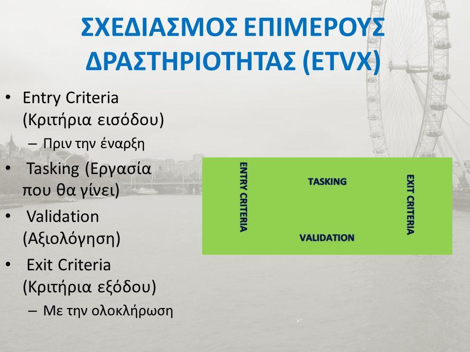 ΣΧΕΔΙΑΣΜΟΣ ΕΠΙΜΕΡΟΥΣ ΔΡΑΣΤΗΡΙΟΤΗΤΑΣ (ETVX) Entry Criteria (Κριτήρια εισόδου) – Πριν την έναρξη Tasking (Εργασία που θα γίνει) Validation (Αξιολόγηση) Exit Criteria (Κριτήρια εξόδου) – Με την ολοκλήρωση