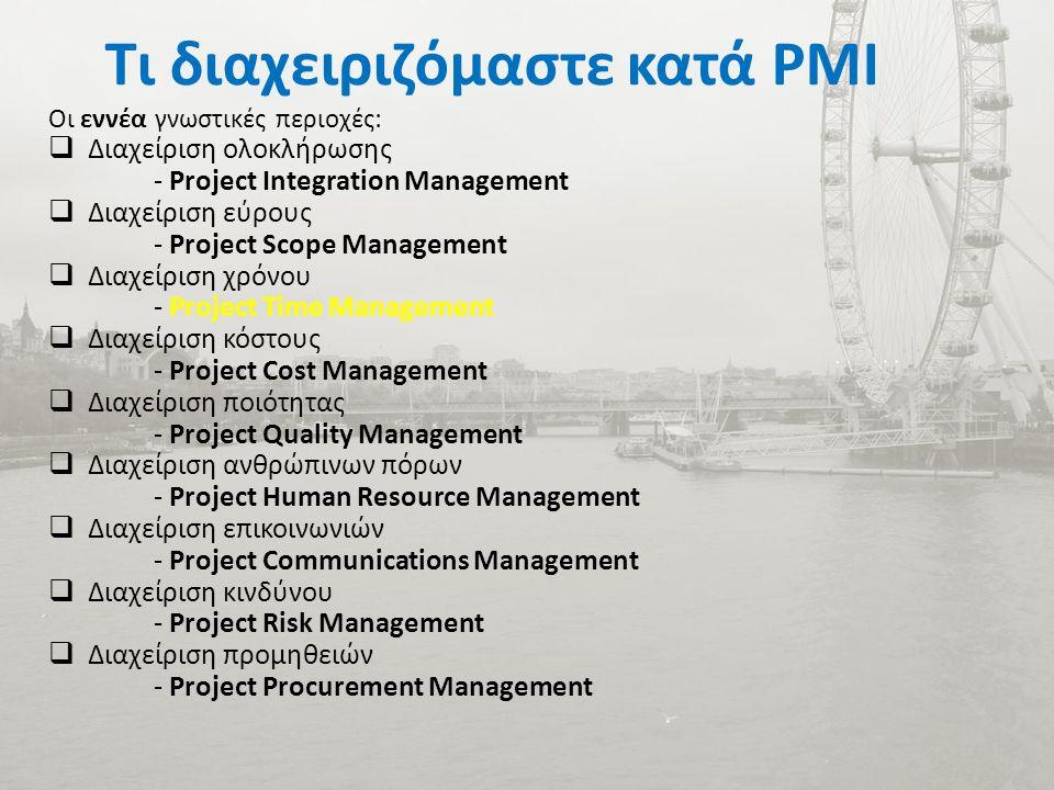 Τι διαχειριζόμαστε κατά PMI Οι εννέα γνωστικές περιοχές:  Διαχείριση ολοκλήρωσης - Project Integration Management  Διαχείριση εύρους - Project Scope Management  Διαχείριση χρόνου - Project Time Management  Διαχείριση κόστους - Project Cost Management  Διαχείριση ποιότητας - Project Quality Management  Διαχείριση ανθρώπινων πόρων - Project Human Resource Management  Διαχείριση επικοινωνιών - Project Communications Management  Διαχείριση κινδύνου - Project Risk Management  Διαχείριση προμηθειών - Project Procurement Management