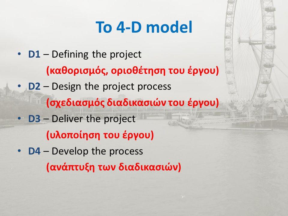 Το 4-D model D1 – Defining the project (καθορισμός, οριοθέτηση του έργου) D2 – Design the project process (σχεδιασμός διαδικασιών του έργου) D3 – Deliver the project (υλοποίηση του έργου) D4 – Develop the process (ανάπτυξη των διαδικασιών)