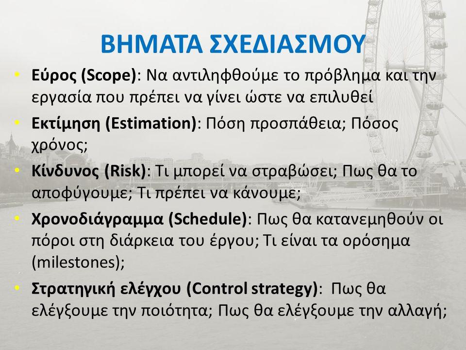 ΒΗΜΑΤΑ ΣΧΕΔΙΑΣΜΟΥ Εύρος (Scope): Να αντιληφθούμε το πρόβλημα και την εργασία που πρέπει να γίνει ώστε να επιλυθεί Εκτίμηση (Estimation): Πόση προσπάθεια; Πόσος χρόνος; Κίνδυνος (Risk): Τι μπορεί να στραβώσει; Πως θα το αποφύγουμε; Τι πρέπει να κάνουμε; Χρονοδιάγραμμα (Schedule): Πως θα κατανεμηθούν οι πόροι στη διάρκεια του έργου; Τι είναι τα ορόσημα (milestones); Στρατηγική ελέγχου (Control strategy): Πως θα ελέγξουμε την ποιότητα; Πως θα ελέγξουμε την αλλαγή;
