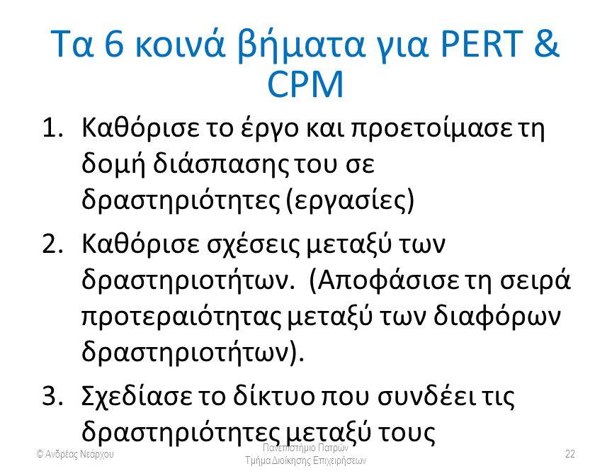 Τα 6 κοινά βήματα για PERT & CPM 1.Καθόρισε το έργο και προετοίμασε τη δομή διάσπασης του σε δραστηριότητες (εργασίες) 2.Καθόρισε σχέσεις μεταξύ των δραστηριοτήτων.