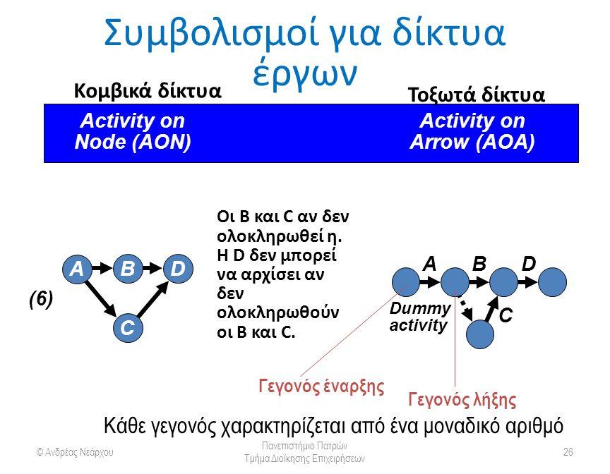 Συμβολισμοί για δίκτυα έργων © Ανδρέας Νεάρχου Πανεπιστήμιο Πατρών Τμήμα Διοίκησης Επιχειρήσεων 26 Activity on Node (AON) Arrow (AOA) Οι B και C αν δεν ολοκληρωθεί η.