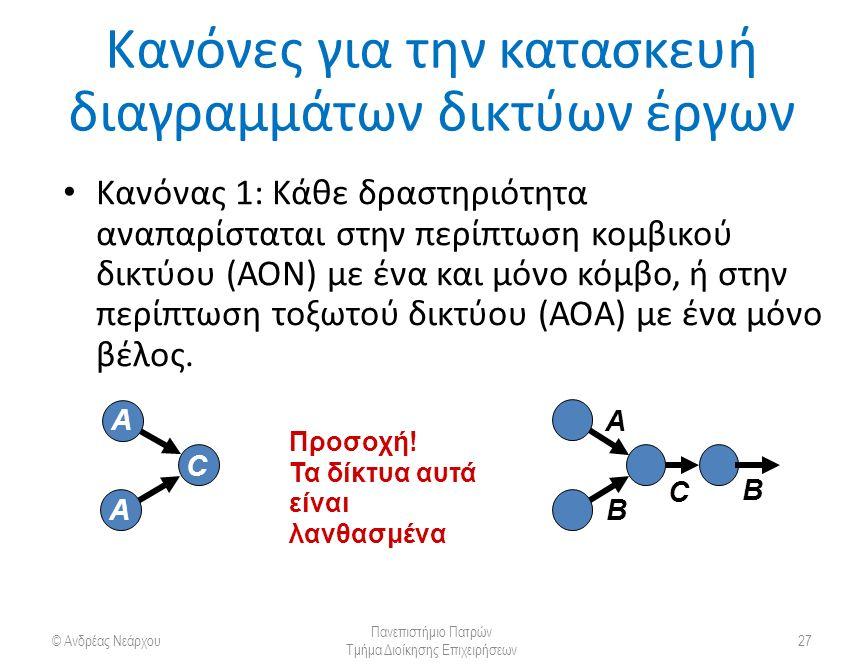 Κανόνες για την κατασκευή διαγραμμάτων δικτύων έργων Κανόνας 1: Κάθε δραστηριότητα αναπαρίσταται στην περίπτωση κομβικού δικτύου (ΑΟΝ) με ένα και μόνο κόμβο, ή στην περίπτωση τοξωτού δικτύου (ΑΟΑ) με ένα μόνο βέλος.