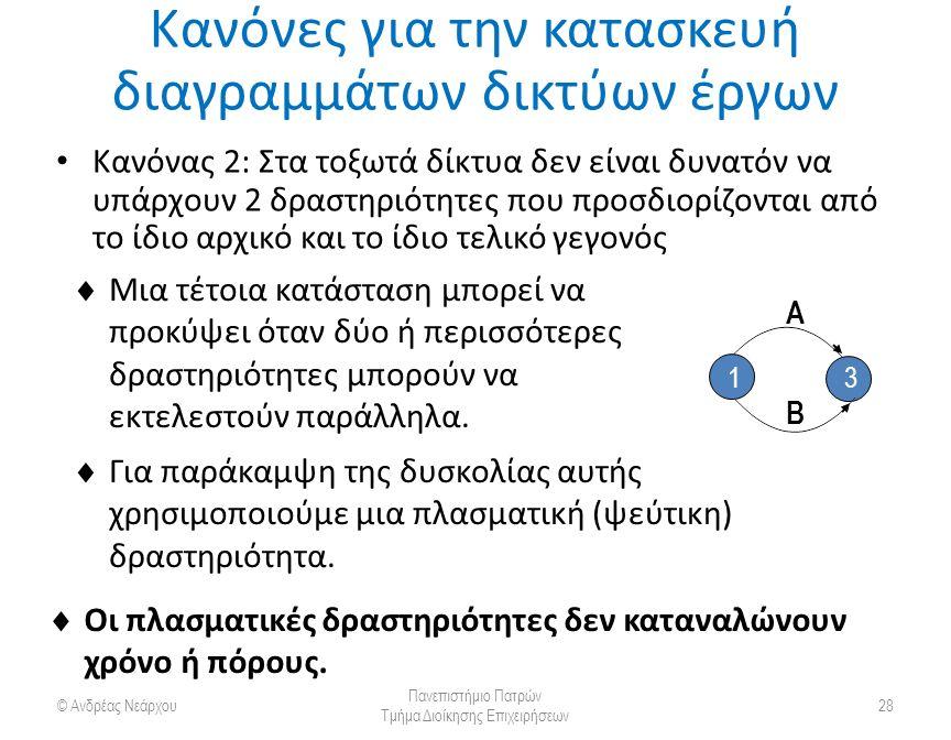 Κανόνες για την κατασκευή διαγραμμάτων δικτύων έργων Κανόνας 2: Στα τοξωτά δίκτυα δεν είναι δυνατόν να υπάρχουν 2 δραστηριότητες που προσδιορίζονται από το ίδιο αρχικό και το ίδιο τελικό γεγονός © Ανδρέας Νεάρχου Πανεπιστήμιο Πατρών Τμήμα Διοίκησης Επιχειρήσεων 28  Μια τέτοια κατάσταση μπορεί να προκύψει όταν δύο ή περισσότερες δραστηριότητες μπορούν να εκτελεστούν παράλληλα.