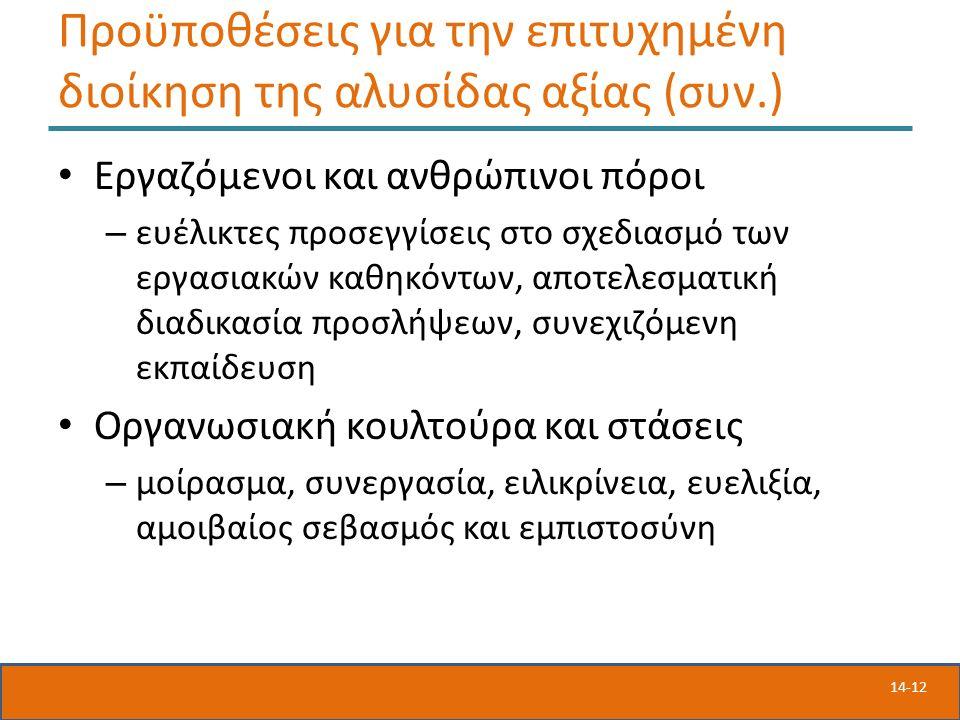 14-12 Προϋποθέσεις για την επιτυχημένη διοίκηση της αλυσίδας αξίας (συν.) Εργαζόμενοι και ανθρώπινοι πόροι – ευέλικτες προσεγγίσεις στο σχεδιασμό των εργασιακών καθηκόντων, αποτελεσματική διαδικασία προσλήψεων, συνεχιζόμενη εκπαίδευση Οργανωσιακή κουλτούρα και στάσεις – μοίρασμα, συνεργασία, ειλικρίνεια, ευελιξία, αμοιβαίος σεβασμός και εμπιστοσύνη